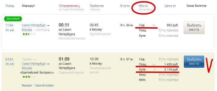 Купить билет в на поезд туту стоимость билета на самолет на сахалин
